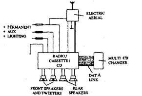 A typical modern ICE system circuit.