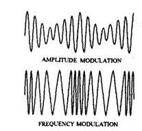 AM and FM signals.