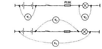 Voltammeter checks on simple lighting circuit.