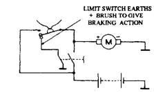 Regenerative braking.