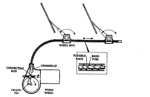 Fiat 500 L Wiring Diagram further Dodge Ram Van 1500 Hvac Diagram further 1999 Gmc Jimmy Fuse Box Diagram moreover 91 Nissan Pickup Wiring Diagram furthermore Wire Tuck 1719839. on windshield wiper motor wiring diagram