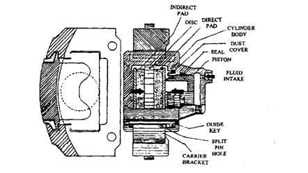 Slide cylinder body type brake caliper.