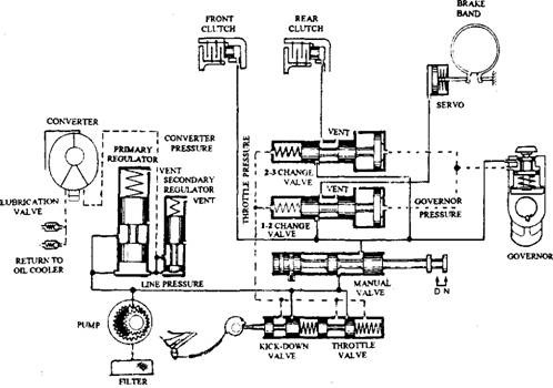 2006 Honda Odyssey Engine Mount likewise Ford tractor drawings besides New Holland Tractors Used besides 1958 Gmc Truck Wiring Diagram furthermore Acura Integra Specs Thumbnail. on ford 3000 tractor wiring diagram