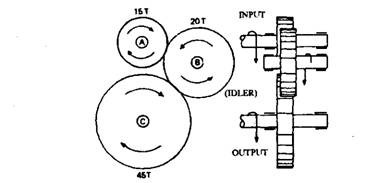 Simple reverse gear train