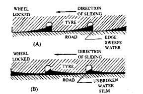 Effect of irregular tread block wear. A. Toe to heel treads wear. B. Heel to toe treads wear.