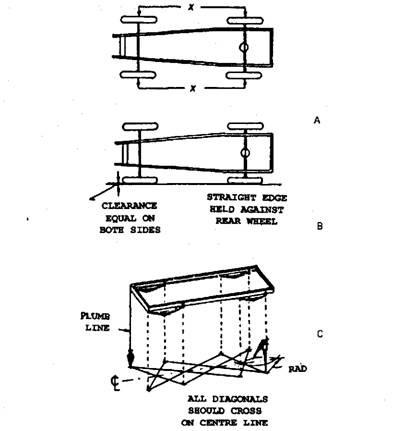 Frame Repairs (Automobile)