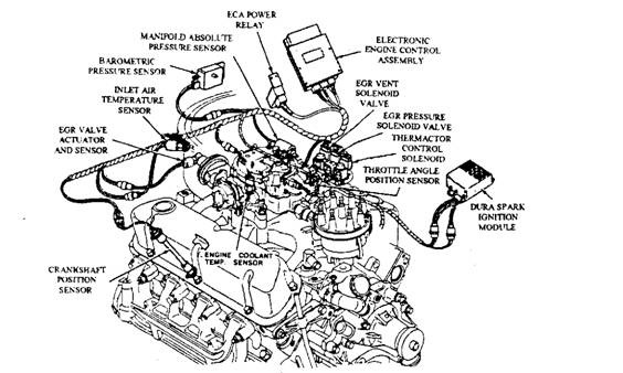 Ford's electronic engine control system.