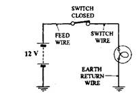 wiring a two way switch diagram with Vehicle Circuits And Systems Automobile on Series And Parallel Dc Circuits as well 300w Subwoofer Power  lifier Wiring likewise 1995 Jeep Cherokee 1995 Jeep Cherokee Ignition Switch Replacement moreover Chevrolet S 10 2002 Chevy S 10 2002 S10 Crewcab 43l Coolant Temp Sensor L besides 32154 Gen Light.