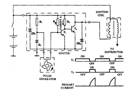Electronic ignition circuit (Honda).