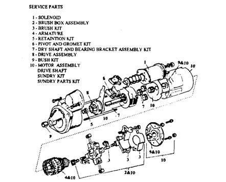 Permanent Mag  Starter Motor Automobile on standard electrical diagram