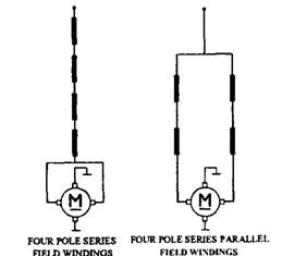 Series and series I parallel field circuits.