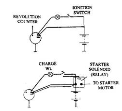Charging Circuits (Automobile)