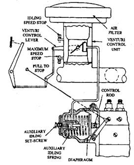10 Types Of Engines, 10, Free Engine Image For User Manual
