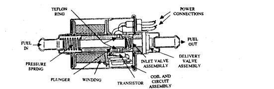 AC Universal electronic solenoid pump.