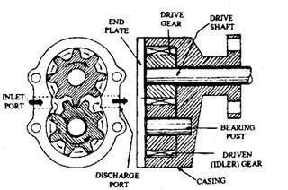 Cbc Cmp Diagram moreover Shunt Trip Circuit Breaker Wiring Diagram besides Race Car Wiring Schematic additionally Chopper Wiring Harness moreover Ac Electric Car Motor Controller. on international wiring diagram symbols