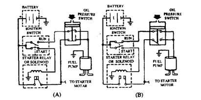 fuel pumps automobile circuit diagram for in line electrical pump