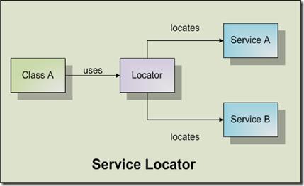 service-locator