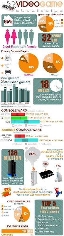 videogame-wars