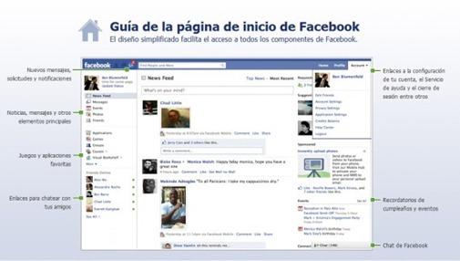 facebook2-570x323