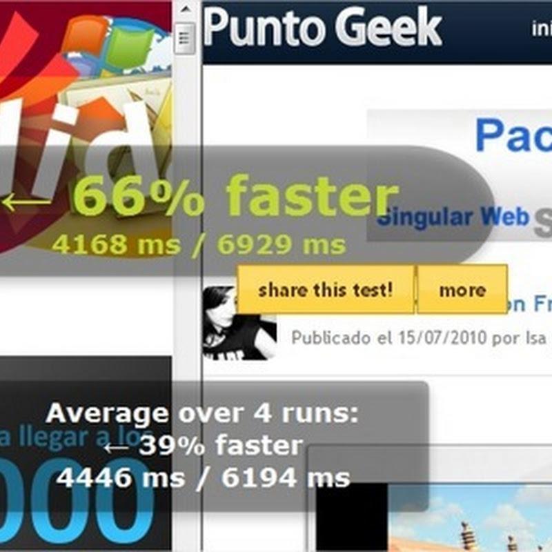 Compara la rapidez de tu sitio web o blog con otros