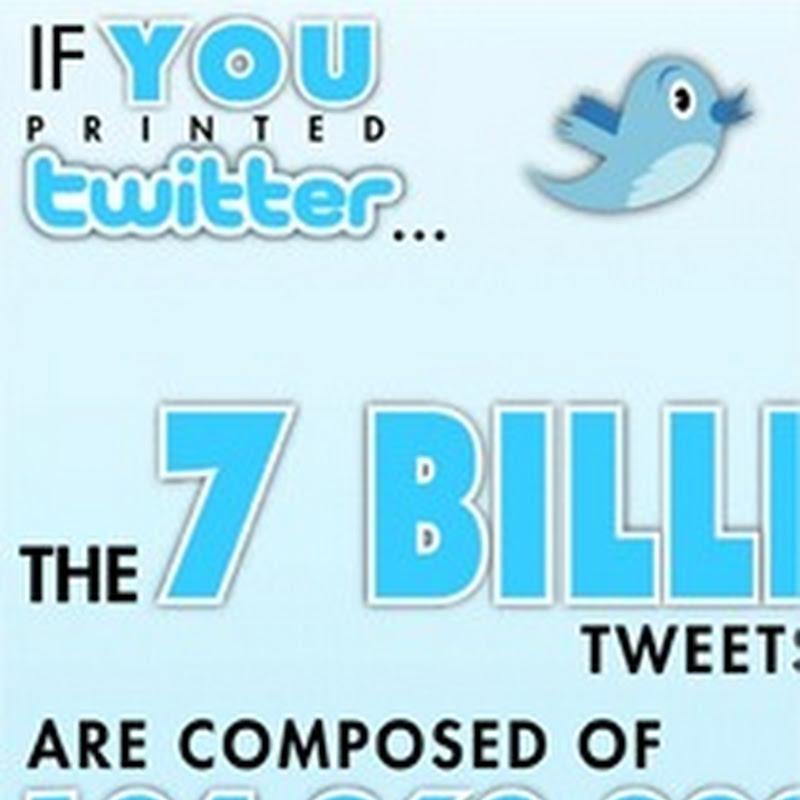 [Infografía] Si imprimieras Twitter…