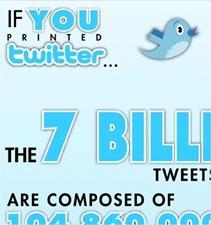 twitter-infografia