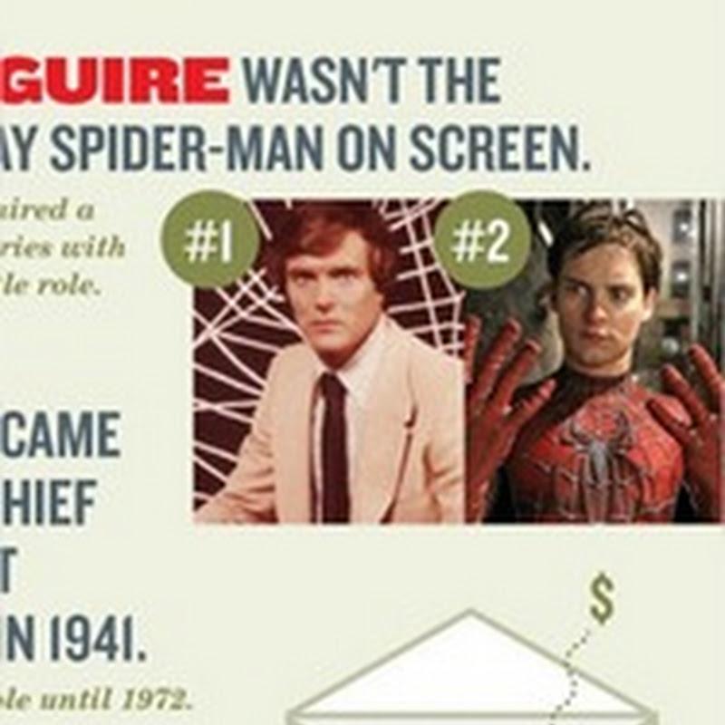 [Infografía] Curiosidades de Marvel