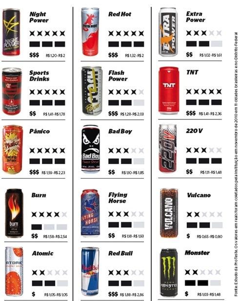 o que tem nos frascos de energeticos - red bull tnt red hot extra flash power