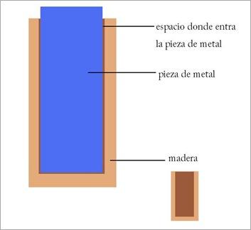 Dibujo madera
