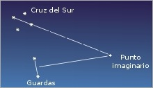 sup_cruzDelSur