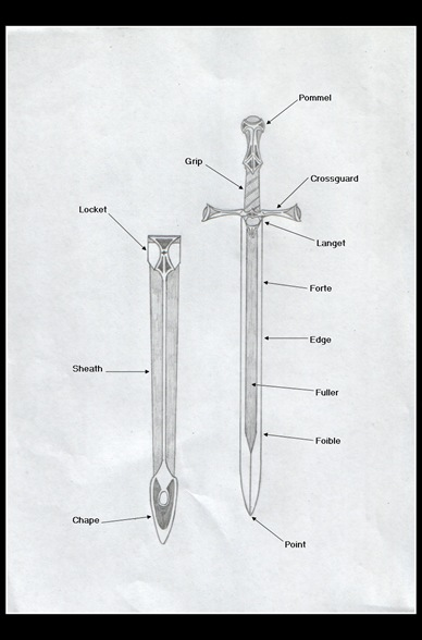 Swordmaking_Anatomy__Long_Swrd_by_chioky