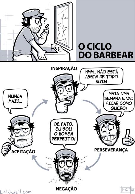 ociclodobarbear O ciclo do barbear
