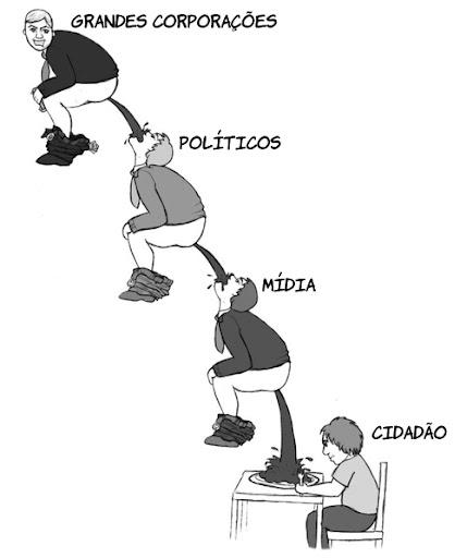 hierarquiasocial Hierarquia social moderna