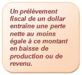 Fiscalité-1