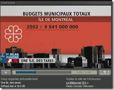 Montréal - Fusions forcées