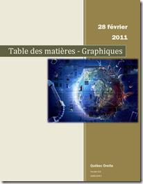 TM - Graphiques