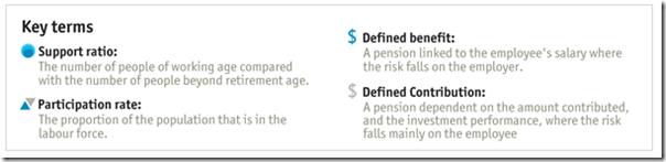 Pensions  Falling short - 1