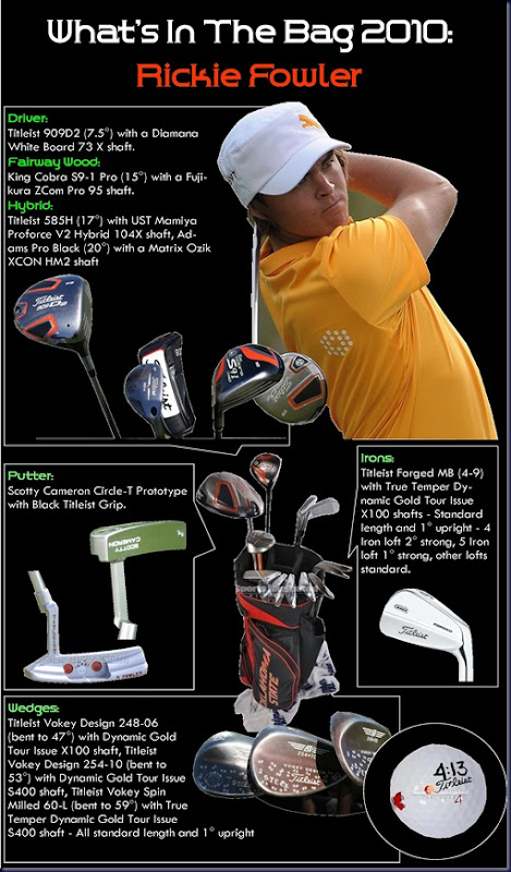whats in the bag Rickie Fowler 2010