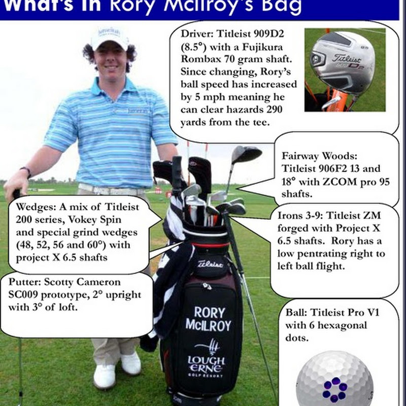 Whats In The Bag Rory McIlroy 2010