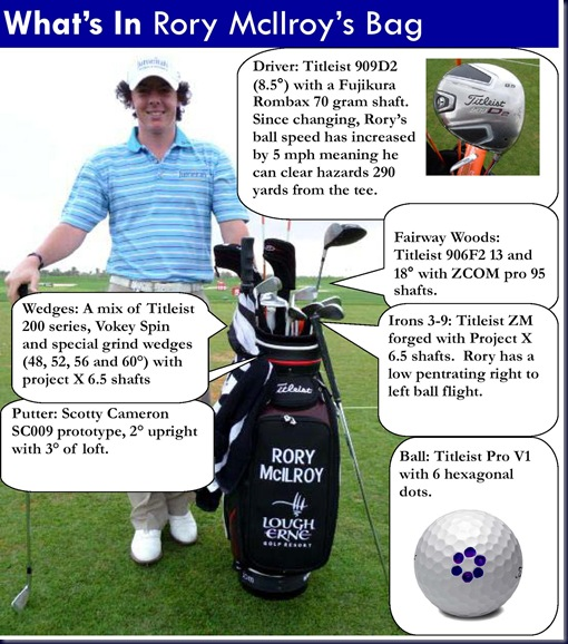 what's in the bag Rory McIlroy