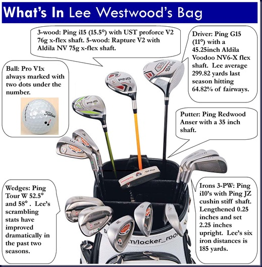what's in the bag lee westwood