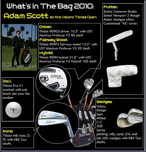 whats in the bag adam scott 2010