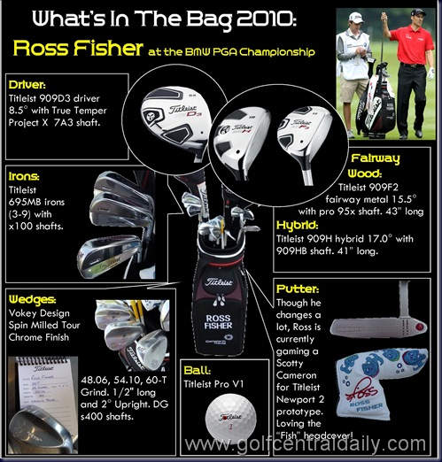 whats in the bag ross fisher 2010
