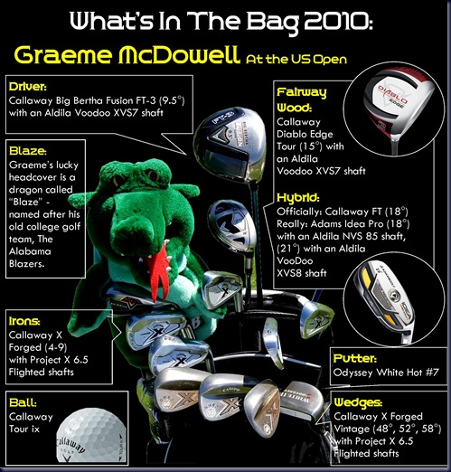 whats in the bag graeme mcdowell 2010