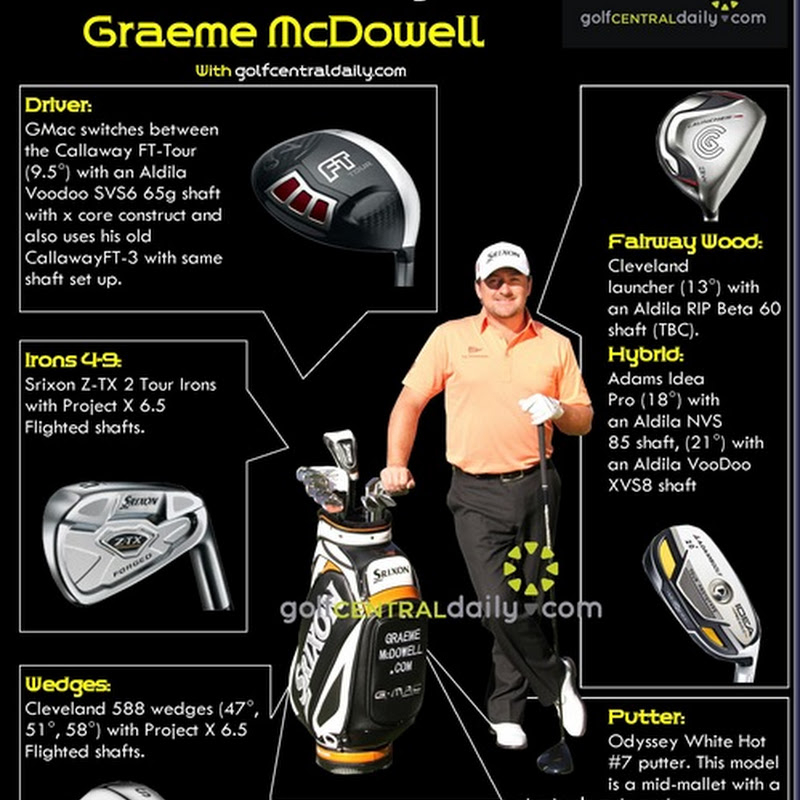 What's In The Srixon Bag 2011 Graeme McDowell. New GMac Specs