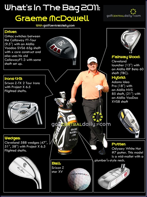 whats in the bag Graeme McDowell 2011