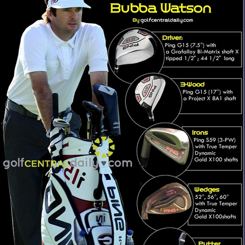 Bubba Watson What's In The Bag 2011