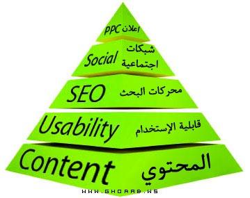 web_pyramid