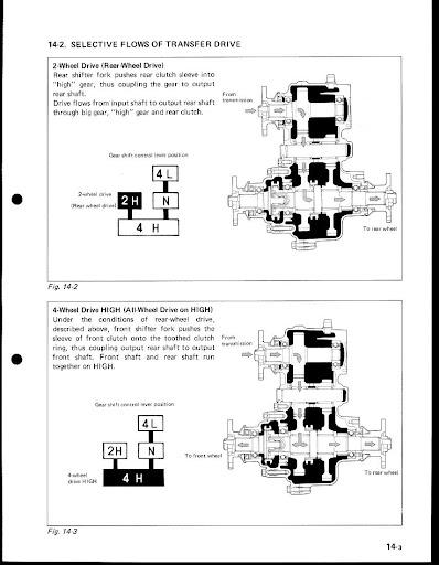 4 Shift Pattern