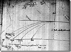 galileo_parabola